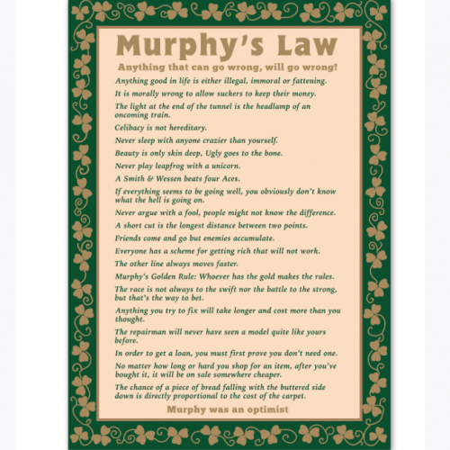 Some of Murhy's laws
